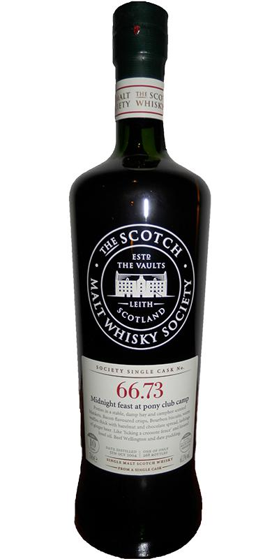 "Ardmore SMWS 66.73 ""Midnight feast at the pony club camp"" 6.jpg"
